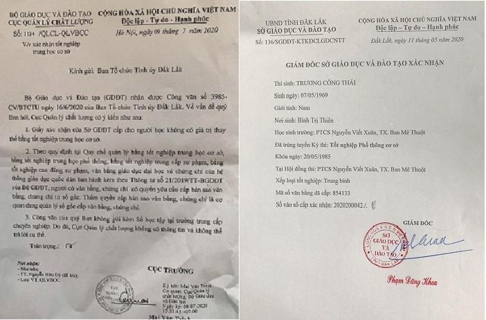 Đắc Lăk: Ông Trương Công Thái, Chủ tịch TP. Buôn Ma Thuột bi tố khai man bằng cấp