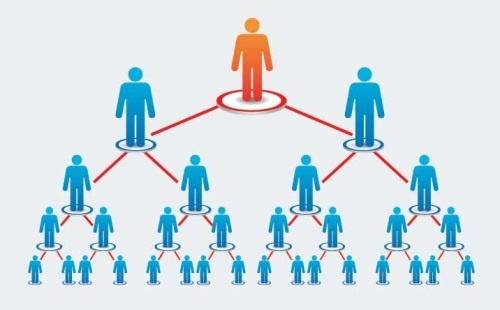 Xử phạt 9 doanh nghiệp hoạt động bán hàng đa cấp với số tiền 1,6 tỷ đồng