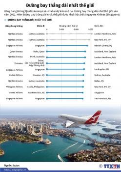 infographics nhung duong bay thang dai nhat the gioi