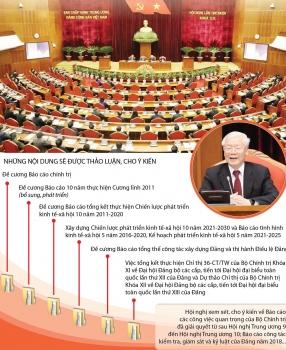 phat bieu cua tong bi thu chu tich nuoc nguyen phu trong khai mac hoi nghi trung uong 10