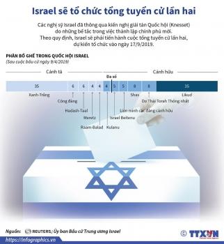 infographics israel se to chuc tong tuyen cu lan hai