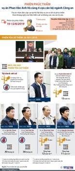 infographics mo phien phuc tham xet xu vu an phan van anh vu