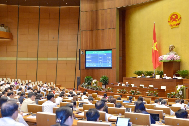 Quốc hội thông qua Luật Thi hành án hình sự (sửa đổi)