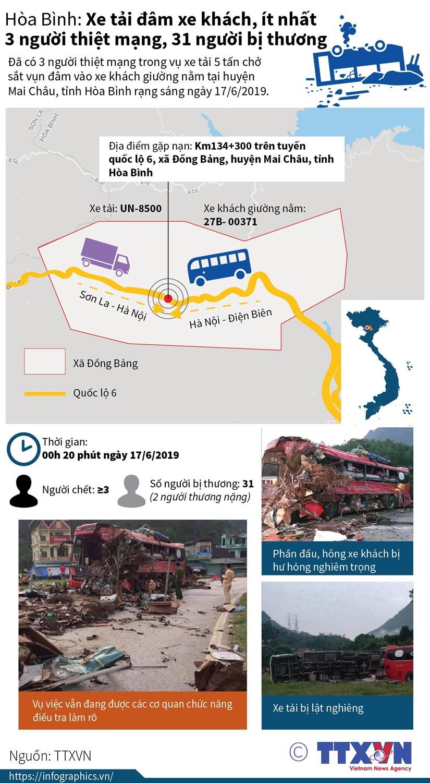 infographics hoa binh xe tai dam xe khach it nhat 3 nguoi chet
