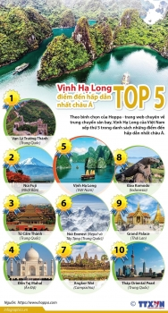vinh ha long lot vao top 5 diem den hap dan nhat chau a