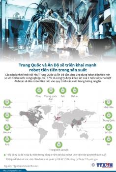 infographics trung quoc an do trien khai manh robot tien tien