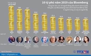 infographics 10 ty phu nam 2019 theo binh chon cua bloomberg