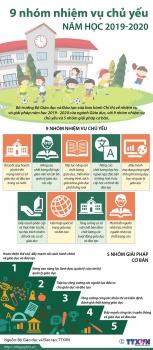 infographics 9 nhom nhiem vu chu yeu nam hoc 2019 2020