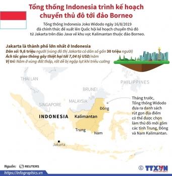 infographics ke hoach doi thu do toi borneo cua tong thong indonesia