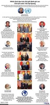 infographics nhieu lanh dao the gioi danh gia cao chu tich nuoc tran dai quang