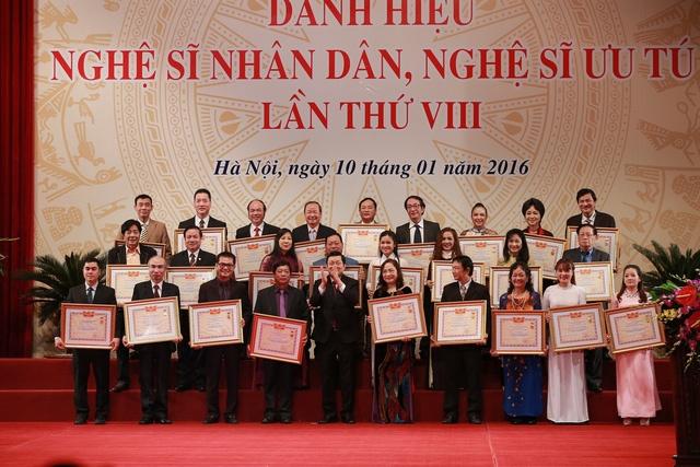 Lập Hội đồng cấp Nhà nước xét tặng danh hiệu NSND, NSƯT lần thứ 9