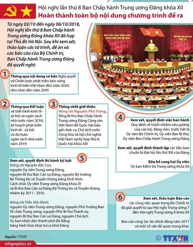 [Infographics] Hội nghị Trung ương hoàn thành toàn bộ nội dung chương trình đề ra