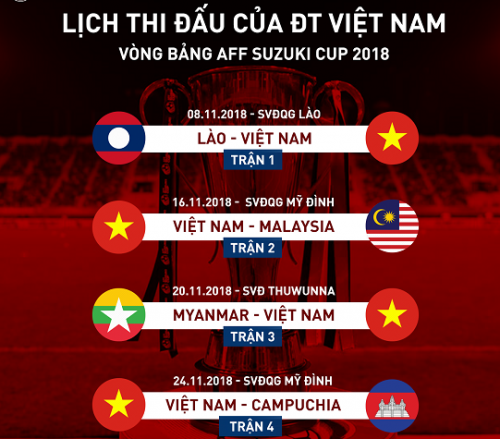vov chinh thuc dat duoc thoa thuan phat song truc tiep aff cup 2018