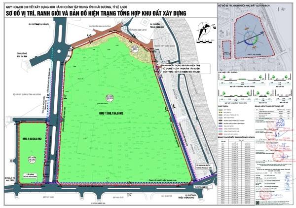 Công khai kết quả rà soát việc đấu giá quyền sử dụng đất trong Khu hành chính tỉnh Hải Dương