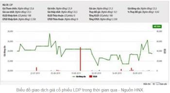 SCIC thoái vốn thu về hơn 77 tỷ đồng từ Dược Lâm Đồng