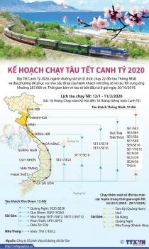 infographics ke hoach chay tau tet nguyen dan canh ty 2020