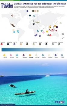 infographics viet nam nam trong top 20 diem du lich hap dan nhat
