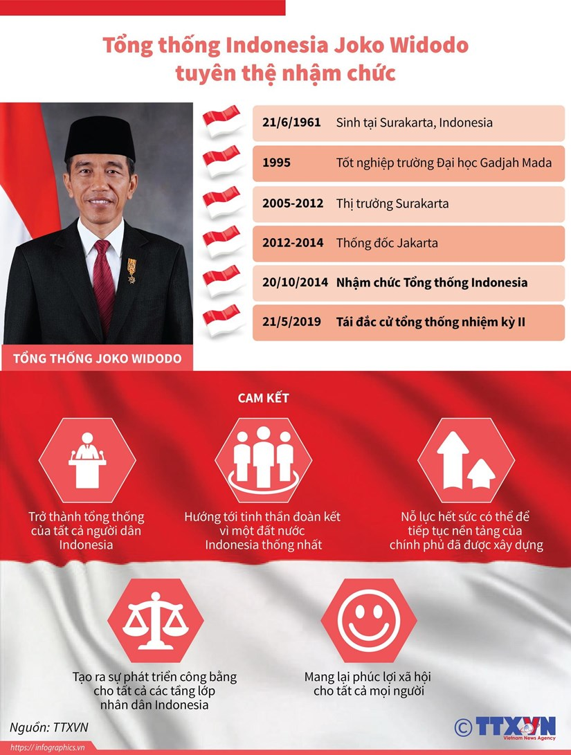 tong thong indonesia joko widodo tuyen the nham chuc