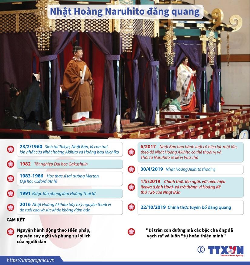 Gần 2.000 quan khách dự lễ đăng quang của Nhật hoàng Naruhito