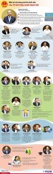 infographics mot so noi dung tra loi chat van cua 25 lanh dao truoc quoc hoi