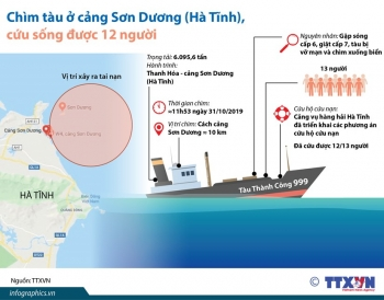 infographics cuu song duoc 12 thuyen vien vu chim tau thanh cong 999