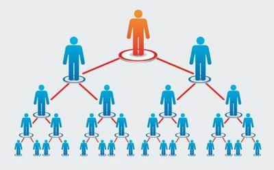 Hướng dẫn quản lý tiền ký quỹ của DN bán hàng đa cấp