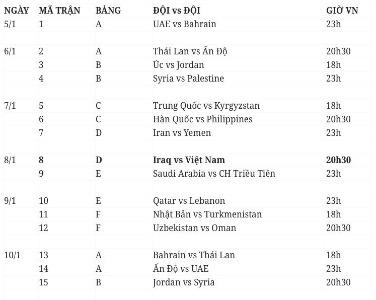 Lịch thi đấu của tuyển Việt Nam tại Asian Cup 2019