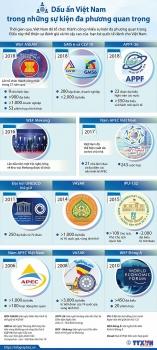 infographics dau an viet nam trong nhung su kien da phuong quan trong