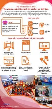 infographics hoi bao toan quoc 2019 se dien ra tu 15 den 173