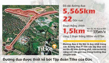 Khởi công đường đua Công thức 1 tại Hà Nội