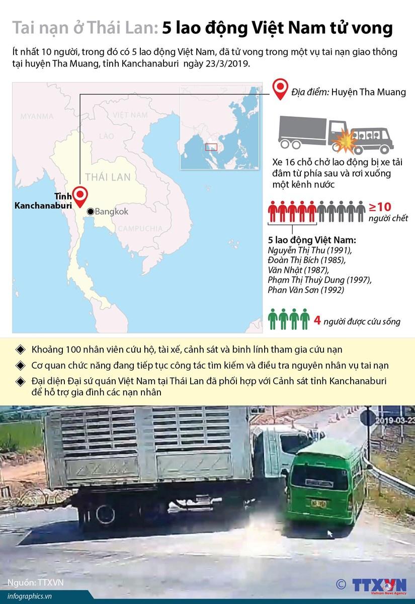 infographics tai nan o thai lan 5 lao dong viet nam tu vong