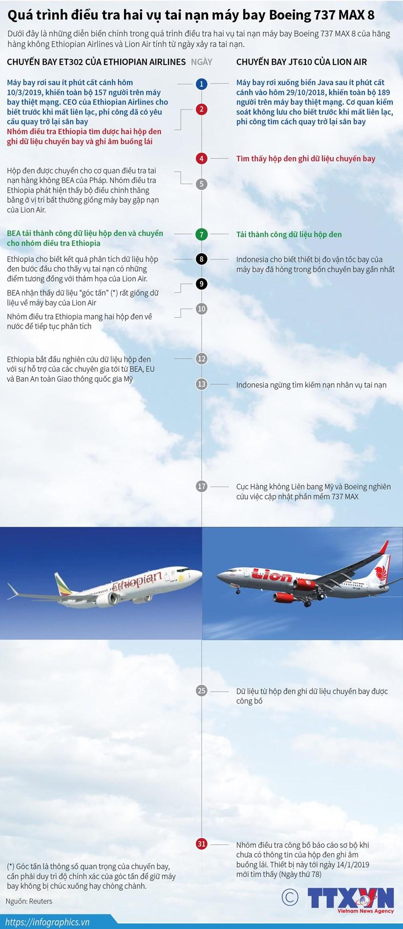 Quá trình điều tra hai vụ tai nạn máy bay Boeing 737 MAX 8