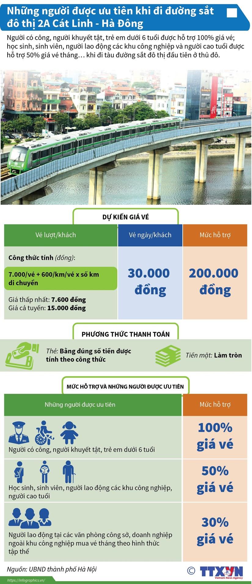 Những trường hợp được ưu tiên miễn vé khi đi đường sắt đô thị Cát Linh-Hà Đông