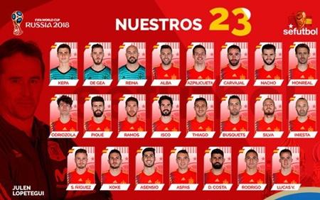 Đội hình Tây Ban Nha vắng tên Fabregas, Morata ở World Cup 2018