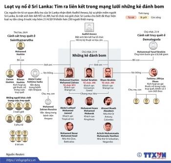 infographics mang luoi nhung ke danh bom o sri lanka