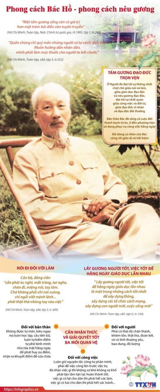[Infographics] Chủ tịch Hồ Chí Minh: Tấm gương đạo đức mẫu mực