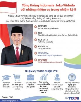 tong thong indonesia joko widodo voi nhung nhiem vu trong nhiem ky 2