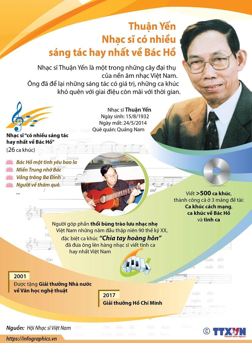 [Infographic] Thuận Yến - Nhạc sỹ có nhiều sáng tác hay nhất về Bác Hồ