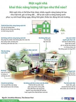 infographics mot ngoi nha khai thac nang luong tai tao nhu the nao