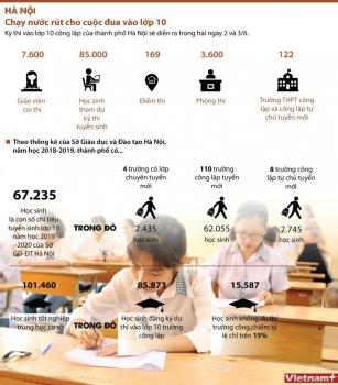 infographics chay nuoc rut cho cuoc dua vao lop 10