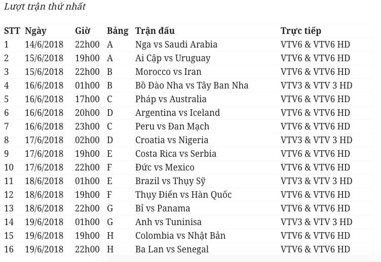 Lịch thi đấu chính thức vòng chung kết World Cup 2018