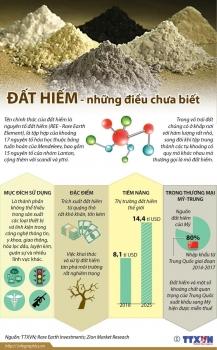 infographics dat hiem nhung dieu chua biet den