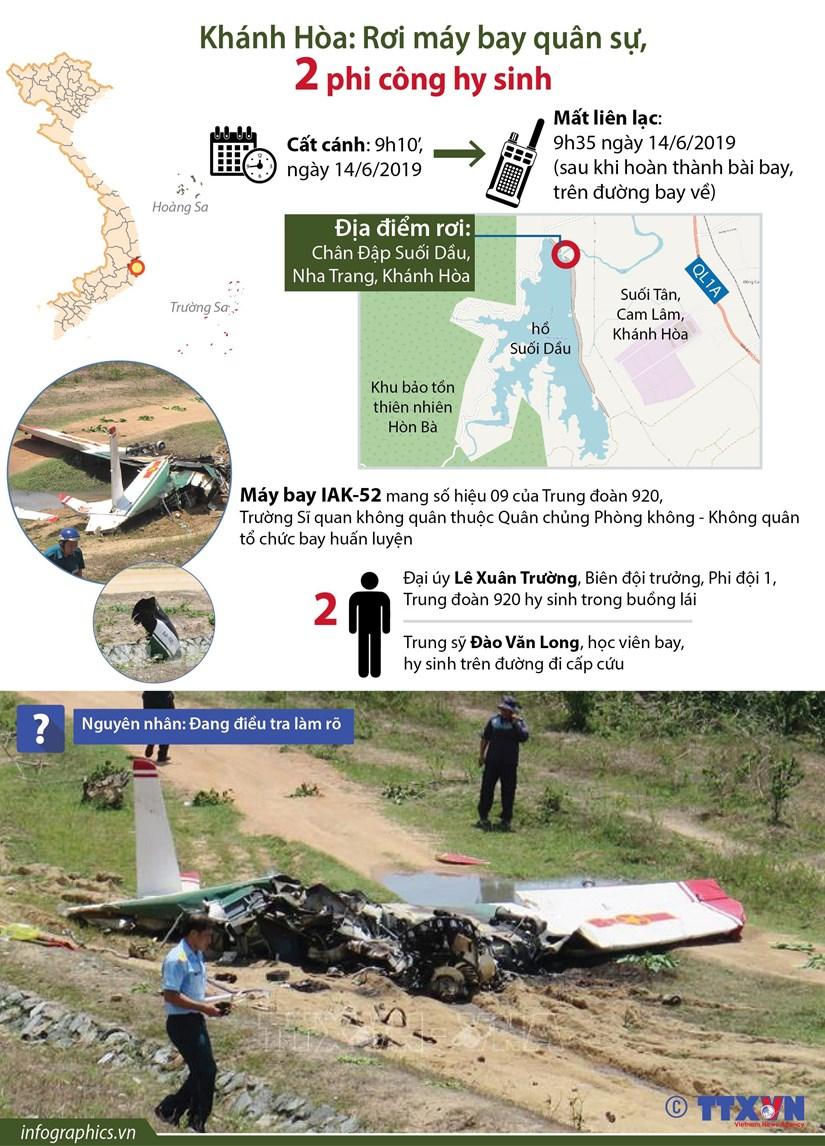 Toàn cảnh vụ rơi máy bay quân sự tại Khánh Hòa làm 2 phi công hy sinh