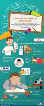 infographics cham soc suc khoe cho sy tu mua thi