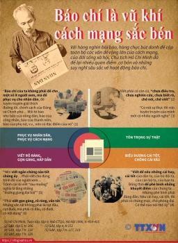 infographics bao chi la vu khi cach mang sac ben