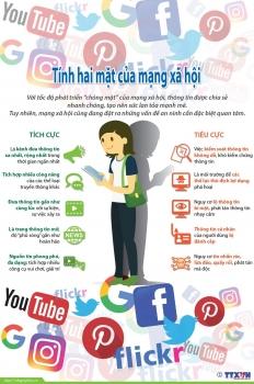infographics mang xa hoi va nhung mat trai dang luu tam