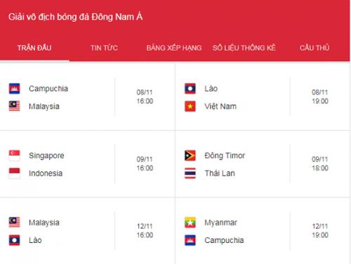 VTV độc quyền phát sóng tất cả các trận đấu AFF Cup 2018 tại Việt Nam
