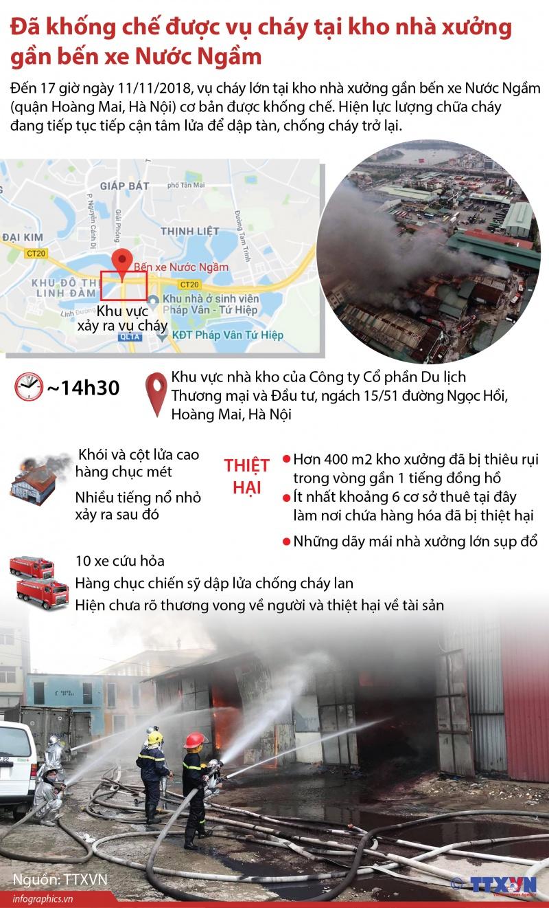 [Infographic] Toàn cảnh vụ cháy lớn tại khu vực nhà kho gần Bến xe Nước Ngầm