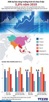 infographics adb du bao tang truong kinh te chau a dat 58 nam 2019