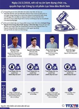 infographics phien toa xet xu vu an tai cong ty loc hoa dau binh son